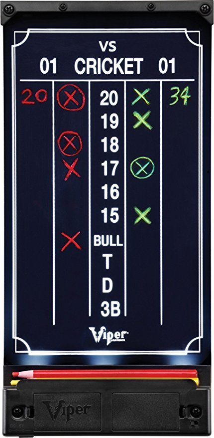Cricket darts scoreboard