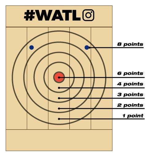 World Axe Throwing League Point System