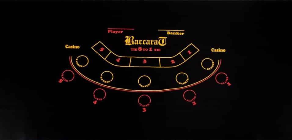 Baccarat Card Game